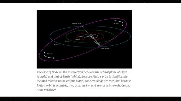 NASA Pluto Line of Nodes
